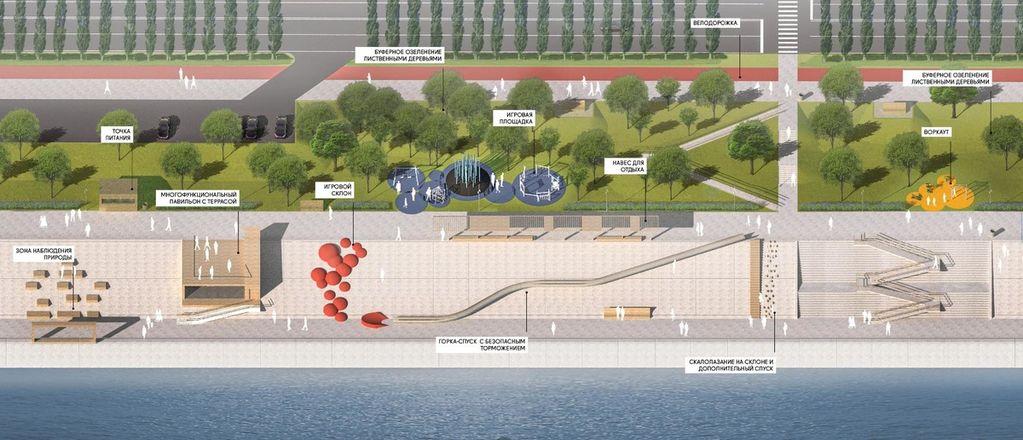 Перезагрузка Волжской набережной: променад, сквер, пляж и никакого шашлыка - фото 8