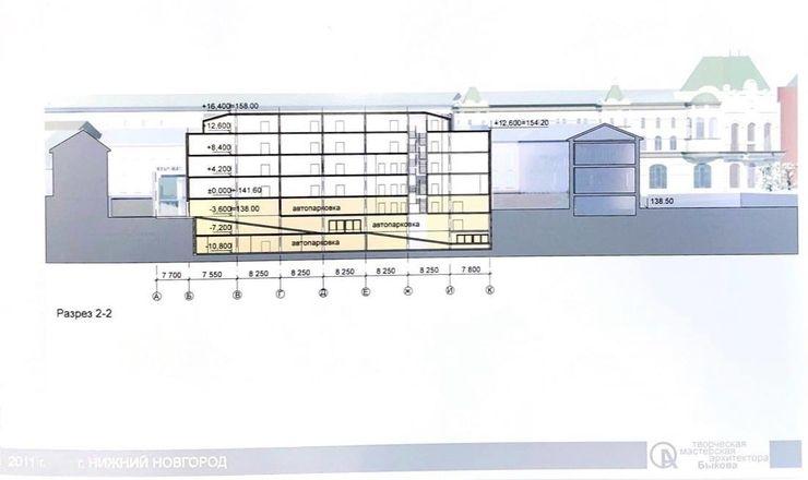 Опубликован проект торгового центра на месте Мытного рынка - фото 2