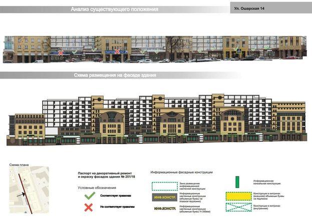 Мэрия Нижнего Новгорода утвердила архитектурно-художественную концепцию улицы Ошарской - фото 1