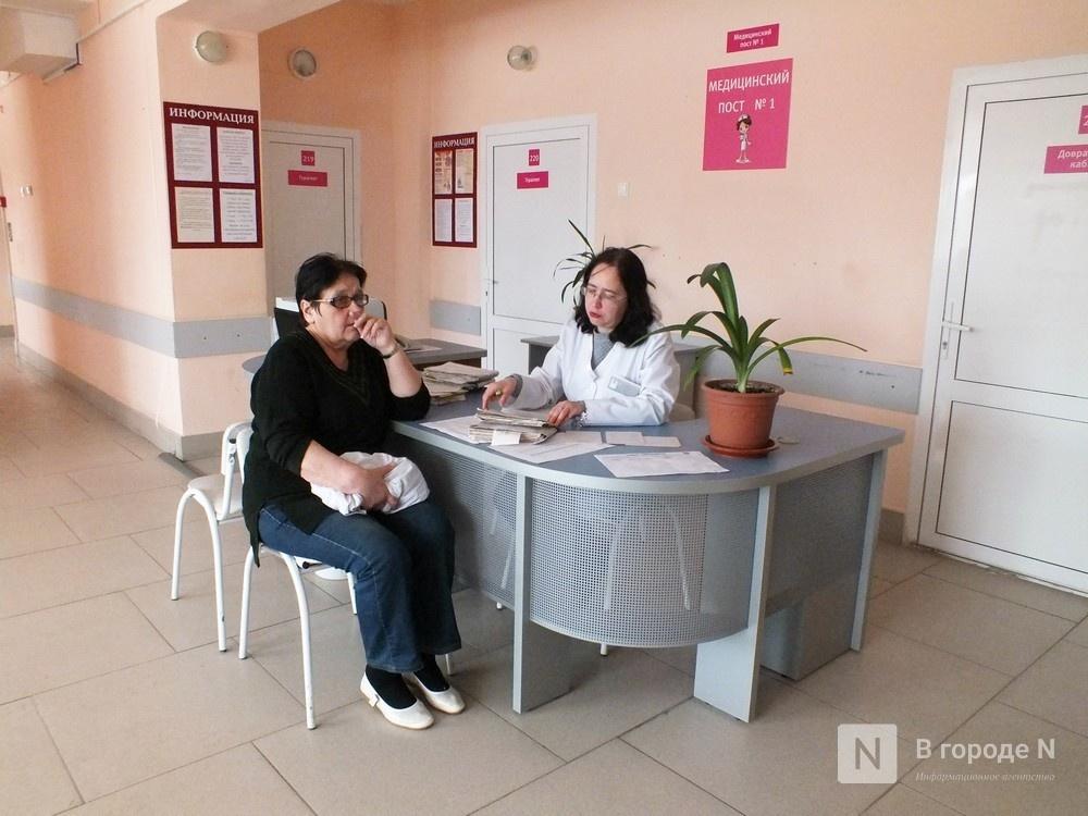 Стало известно, какие услуги начали оказывать нижегородские поликлиники с 1 июня - фото 1