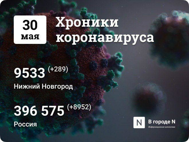 Хроники коронавируса: 30 мая, Нижний Новгород и мир - фото 1